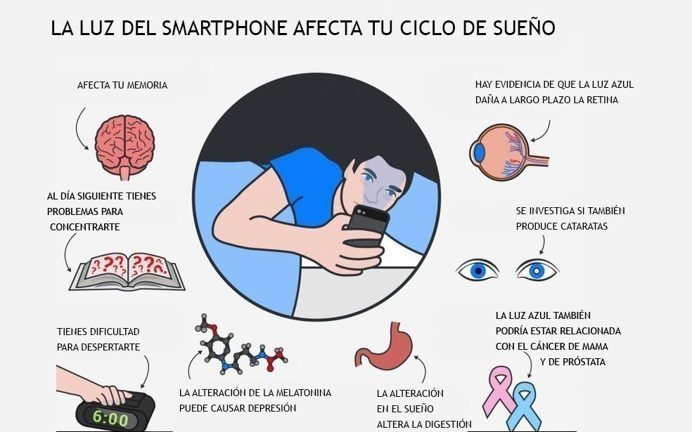 efectos de la luz del smartphone sobre el cerebro y el cuerpo