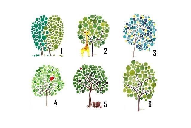 test de los árboles