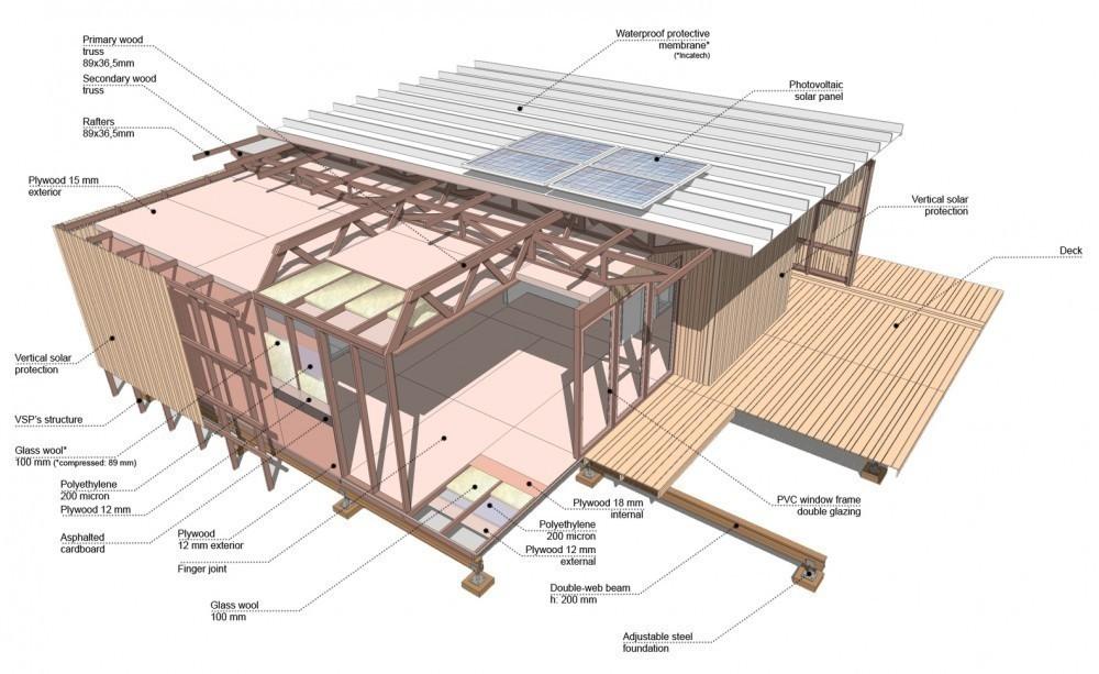 La mejor vivienda sostenible  - Solar Decathlon- plano