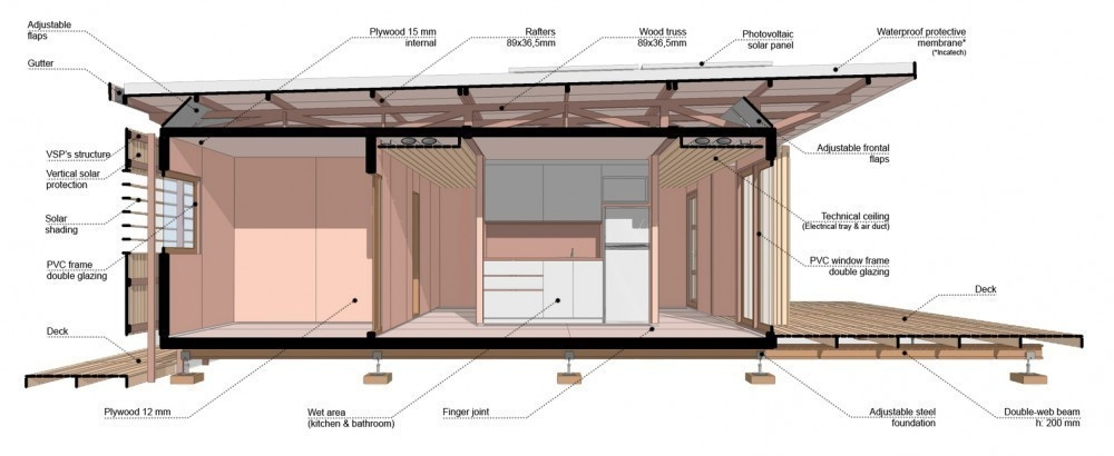 La mejor vivienda sostenible  - Solar Decathlon- plano 2