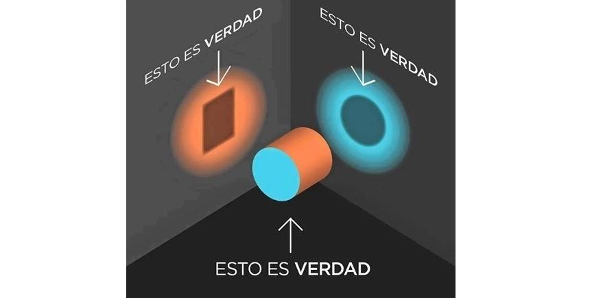 la verdad ejemplo puntos de vista cilindro