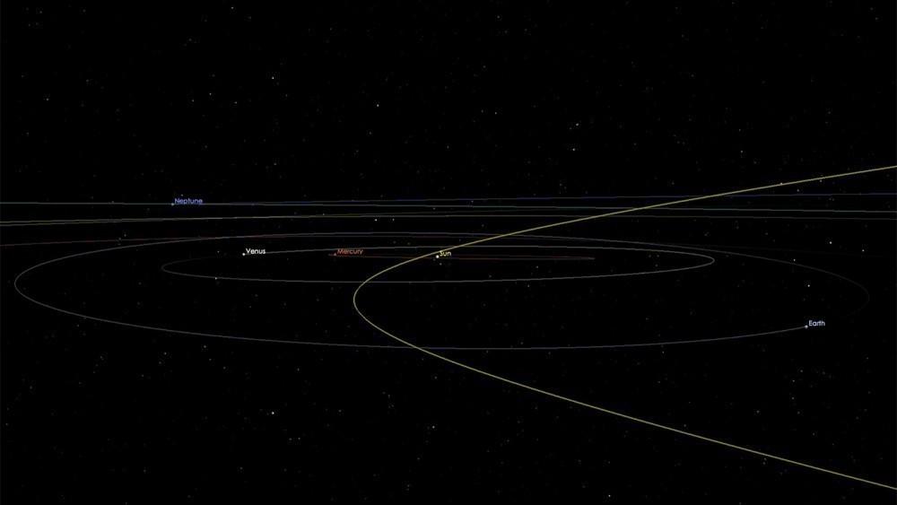 El Asteroide 2002 AJ129 realizará su acercamiento más cercano a la Tierra el 4 de febrero de 2018 a la 1:30 p.m. PST (4:30 p.m. EST).