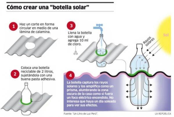 como-crear-una-botella-solar