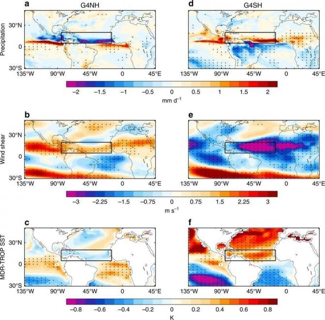 Anomalías climáticas en las simulaciones hemisféricas de geoingeniería solar.