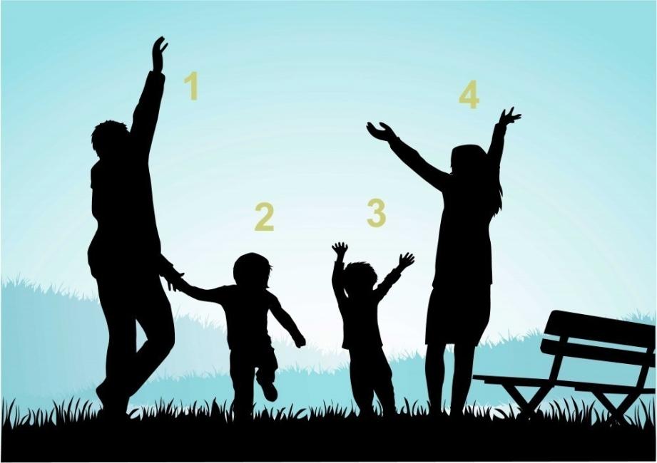 test siluetas familias