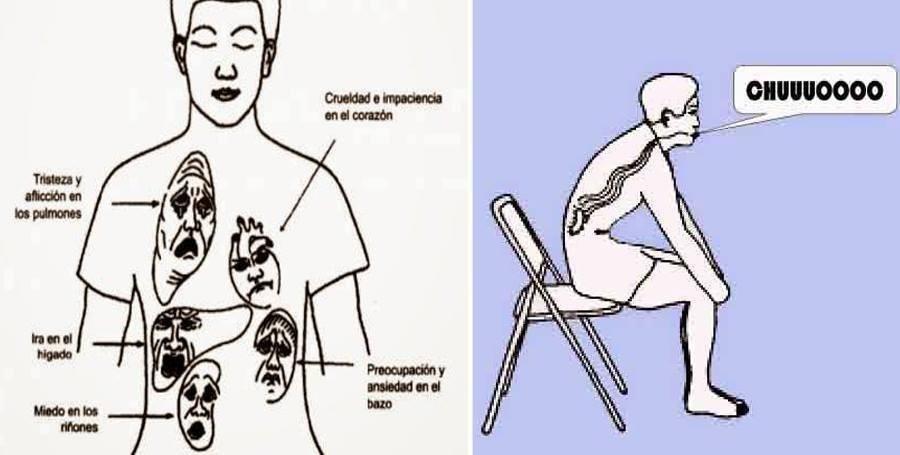 Chi-Kung- ejercicio liberar emociones negativas- CHUOOO
