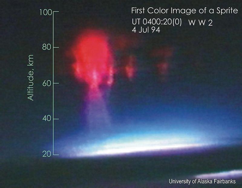 Archivo de espectros rojos
