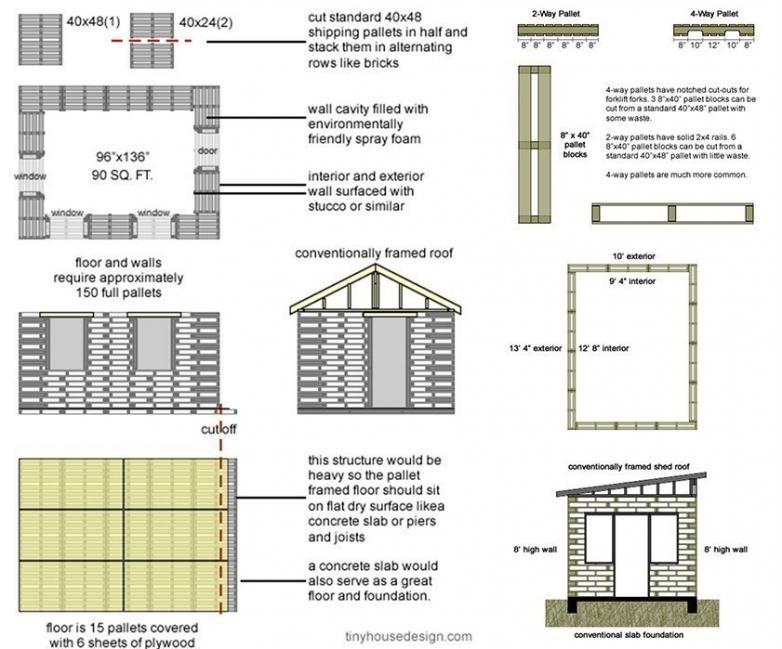 construir una casa con pallets - gráficos de construcción