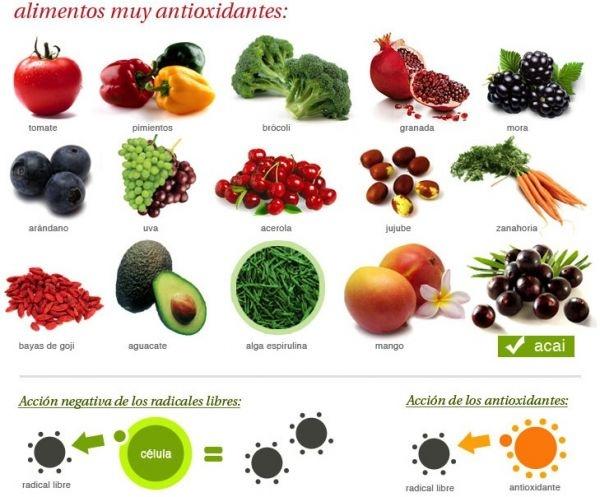 1alimentos-antioxidantes-elherbolario-com