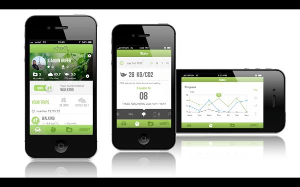 giveO2 app