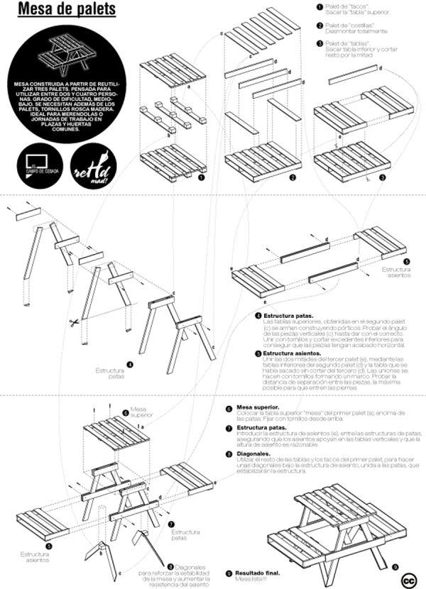 5 esquemas para construir muebles con palets