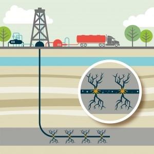 Fuente: http://www.hablandodeciencia.com/articulos/tag/fracking/