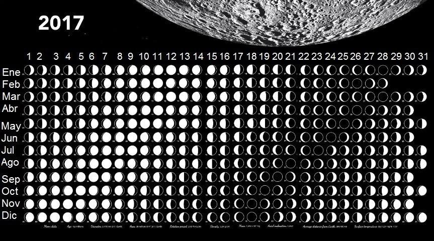 Calendario lunar 2017 - La Bioguía