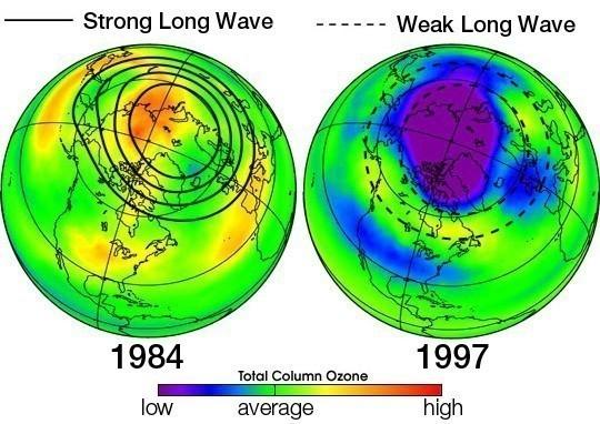 El área actual del agujero de ozono sigue siendo grande porque los niveles de sustancias que agotan el ozono como el cloro y el bromo siguen siendo lo suficientemente altos