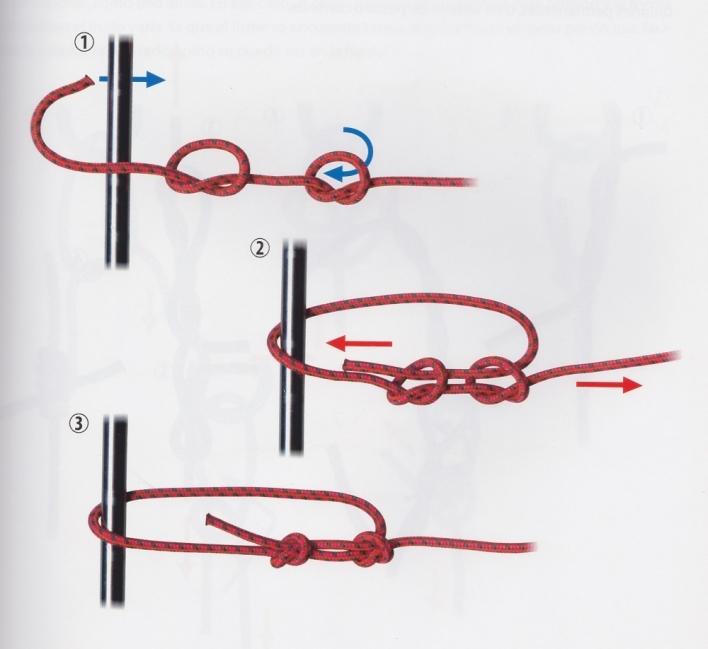 nudos y amarres para construcciones - tensor