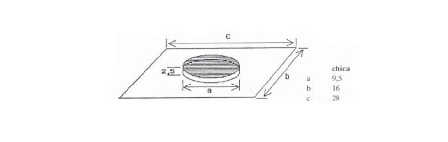 estufa rusa - materiales