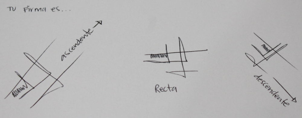 firma análisis grafología dirección