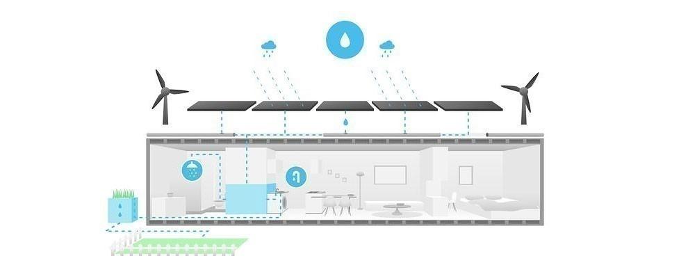 casa autosuficiente - funcionamiento agua