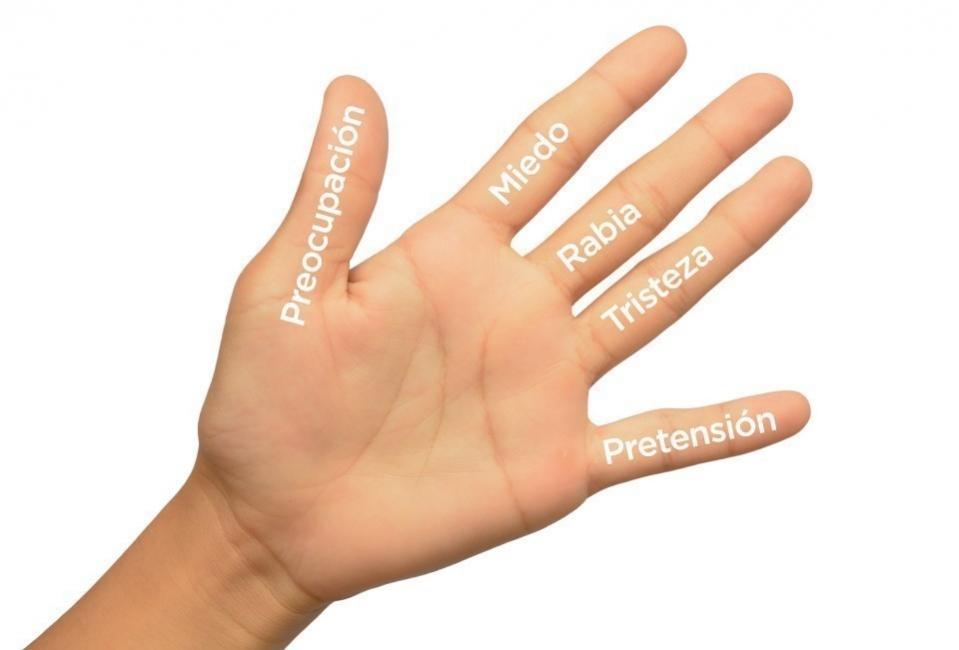 Técnica para librarse del estrés en 5 minutos- dedos