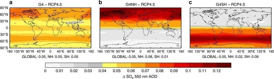 Anomalías de profundidad óptica de aerosol en las simulaciones de geoingeniería solar.