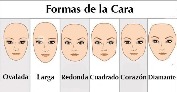 forma del rostro significado