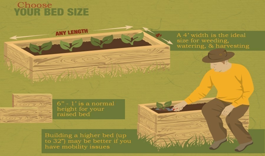 construcción de bancales elevados de jardinería- ventajas