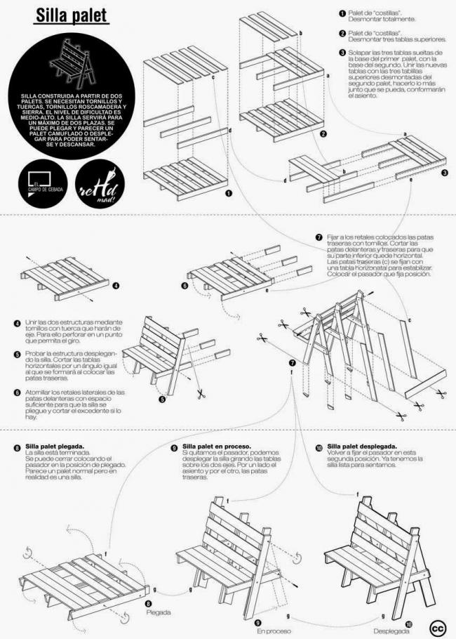 Esquema para construir una silla plegable con palets