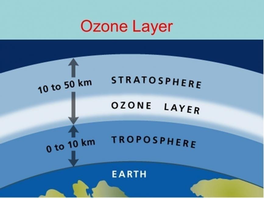 El agujero de ozono alcanzó su punto más alto el 11 de septiembre