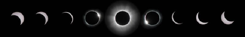Un eclipse solar consta de varias fases