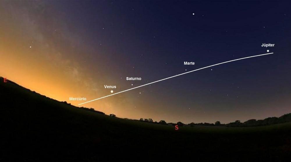planetas alineados - Mercurio, Venus, Marte, Júpiter y Saturno