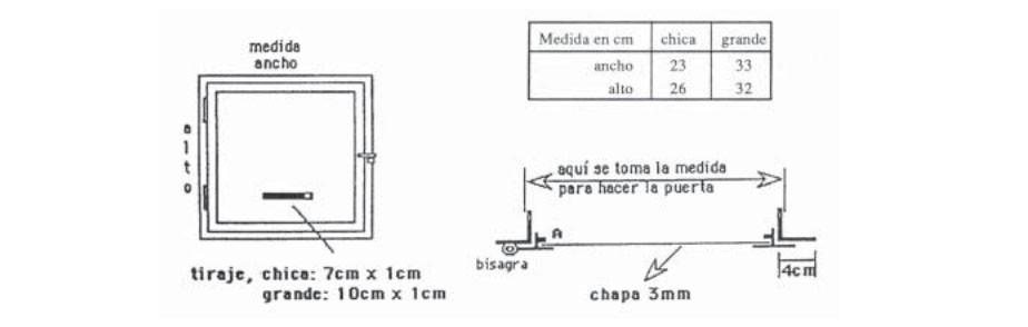 estufa rusa - materiales - puerta metálica