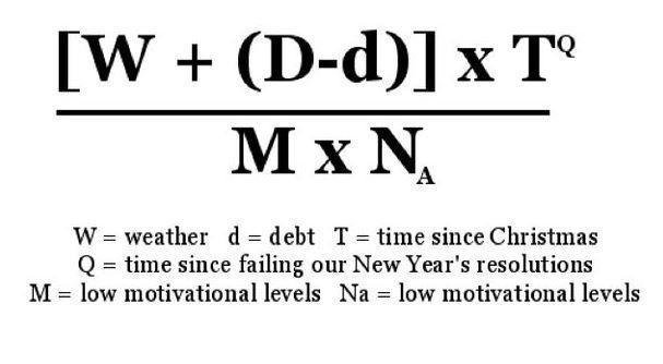 Fórmula creada por Cliff Arnall