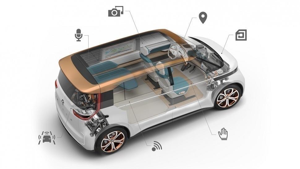Volkswagen  eléctrica- presentación - tecnología