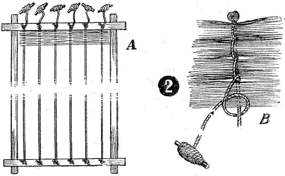 techos de paja para quinchos o pérgolas - técnica