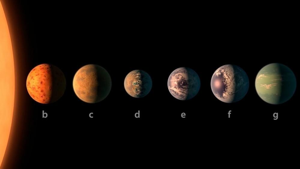 sistema de siete planetas