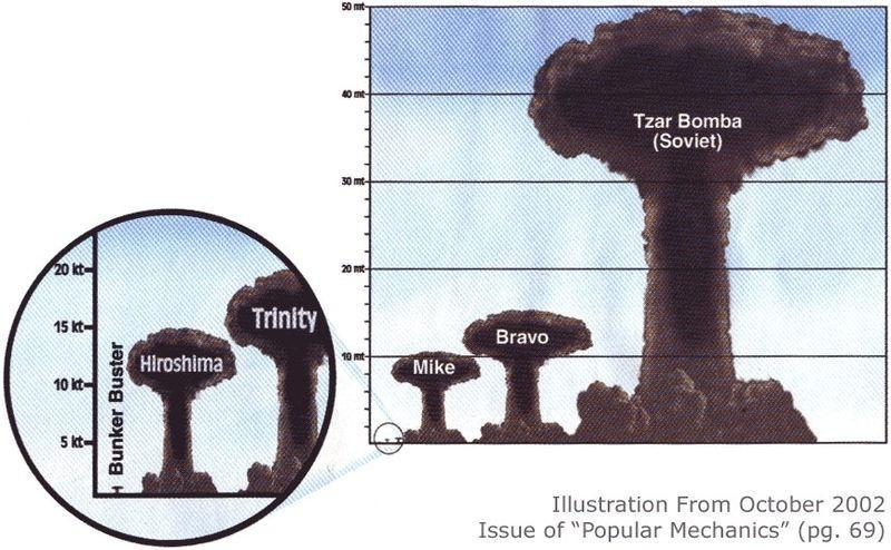 Bomba zar