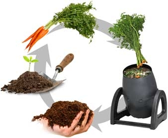 compost-system